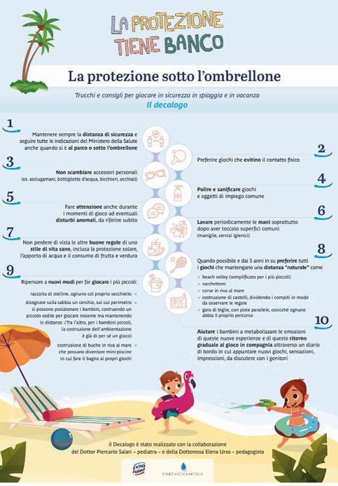Lysoform protezione sotto l'ombrellone