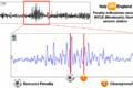Italia – Inghilterra: l'esultanza dei tifosi ha prodotto piccoli terremoti